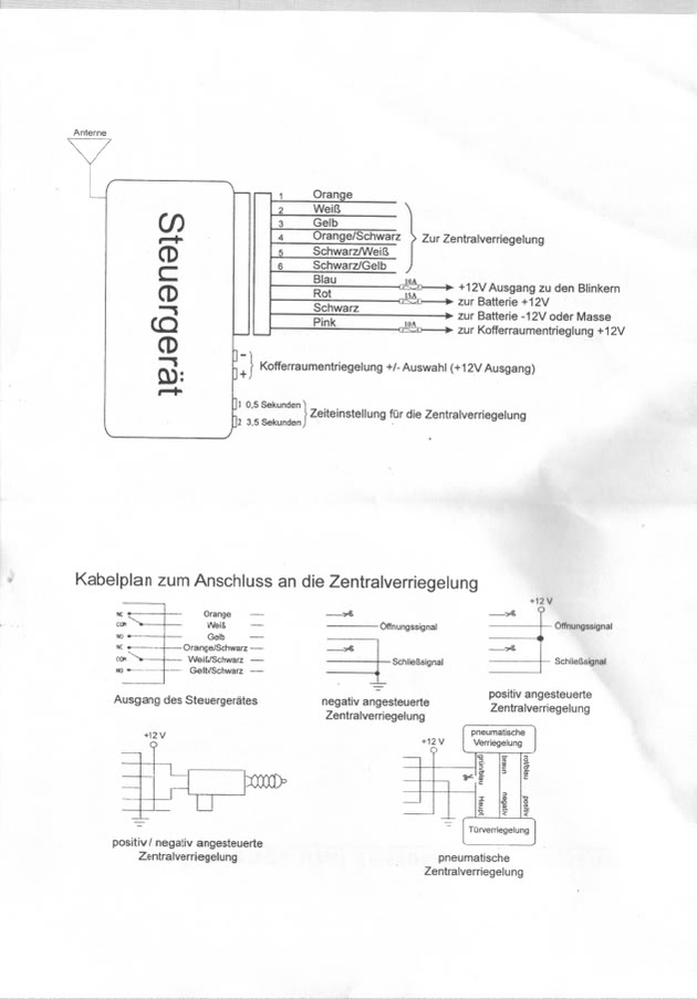 Atemberaubend Volkswagen Radio Schaltplan Bilder - Der Schaltplan ...
